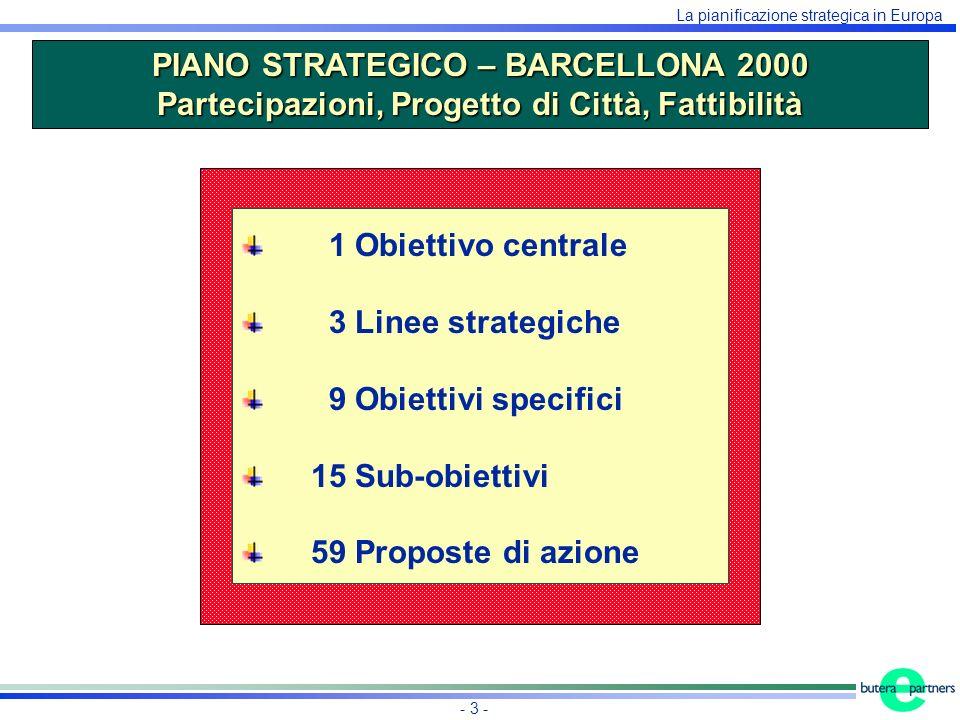 La pianificazione strategica in Europa - 3 - PIANO STRATEGICO – BARCELLONA 2000 Partecipazioni, Progetto di Città, Fattibilità 1 Obiettivo centrale 3 Linee strategiche 9 Obiettivi specifici 15 Sub-obiettivi 59 Proposte di azione