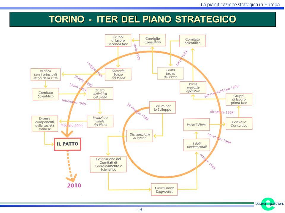 La pianificazione strategica in Europa - 8 - TORINO - ITER DEL PIANO STRATEGICO
