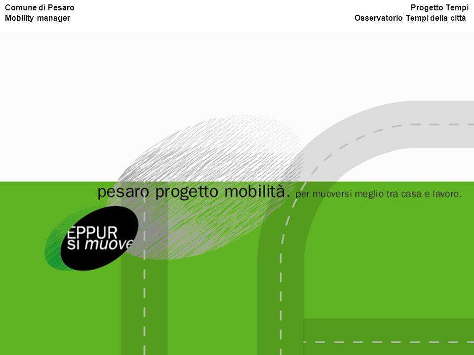 Comune di Pesaro Progetto Tempi Mobility manager Osservatorio Tempi della città