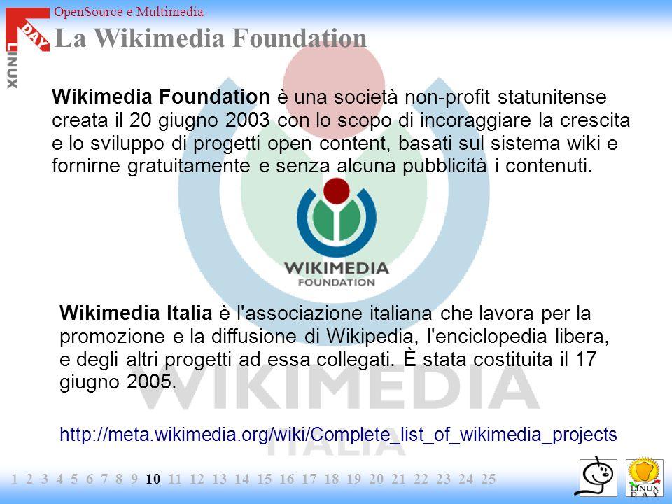OpenSource e Multimedia 1 2 3 4 5 6 7 8 9 10 11 12 13 14 15 16 17 18 19 20 21 22 23 24 25 La Wikimedia Foundation Wikimedia Foundation è una società non-profit statunitense creata il 20 giugno 2003 con lo scopo di incoraggiare la crescita e lo sviluppo di progetti open content, basati sul sistema wiki e fornirne gratuitamente e senza alcuna pubblicità i contenuti.