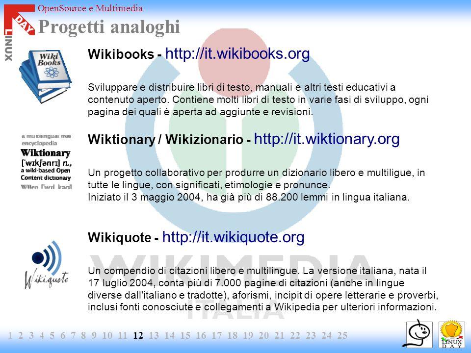 OpenSource e Multimedia 1 2 3 4 5 6 7 8 9 10 11 12 13 14 15 16 17 18 19 20 21 22 23 24 25 Progetti analoghi Wikibooks - http://it.wikibooks.org Svilup