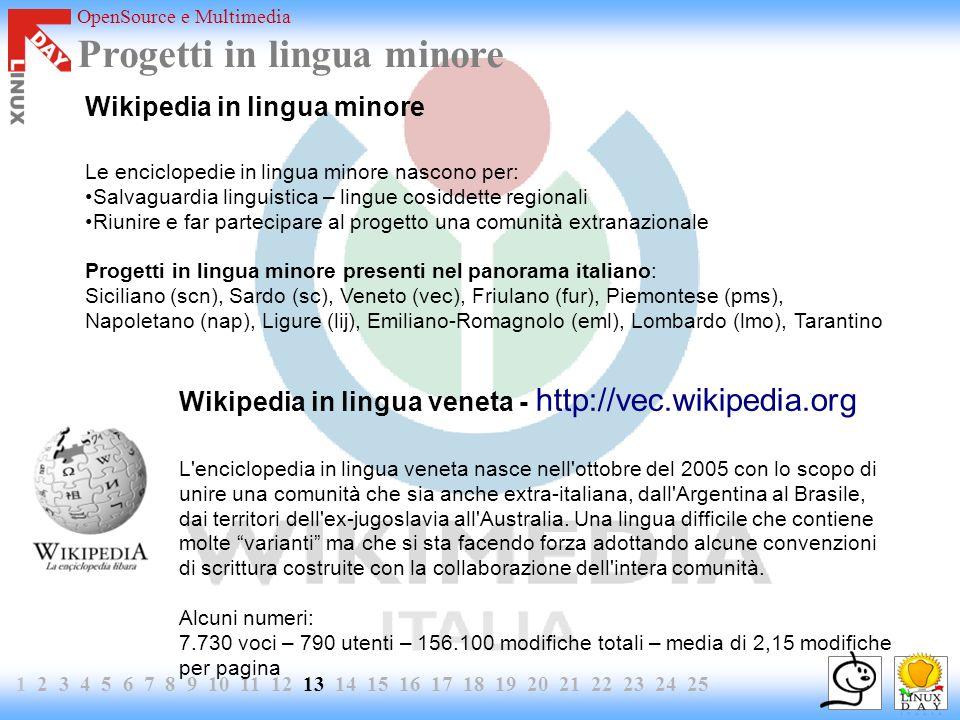 OpenSource e Multimedia 1 2 3 4 5 6 7 8 9 10 11 12 13 14 15 16 17 18 19 20 21 22 23 24 25 Progetti in lingua minore Wikipedia in lingua minore Le enci
