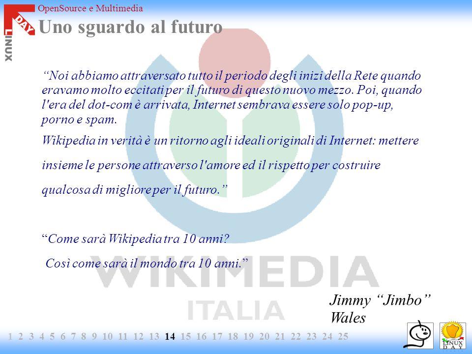 OpenSource e Multimedia 1 2 3 4 5 6 7 8 9 10 11 12 13 14 15 16 17 18 19 20 21 22 23 24 25 Uno sguardo al futuro Noi abbiamo attraversato tutto il peri