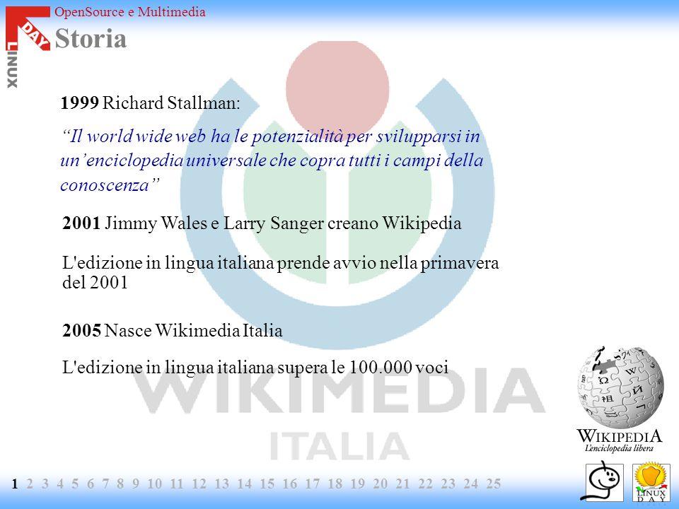 OpenSource e Multimedia Storia 1999 Richard Stallman: Il world wide web ha le potenzialità per svilupparsi in unenciclopedia universale che copra tutt