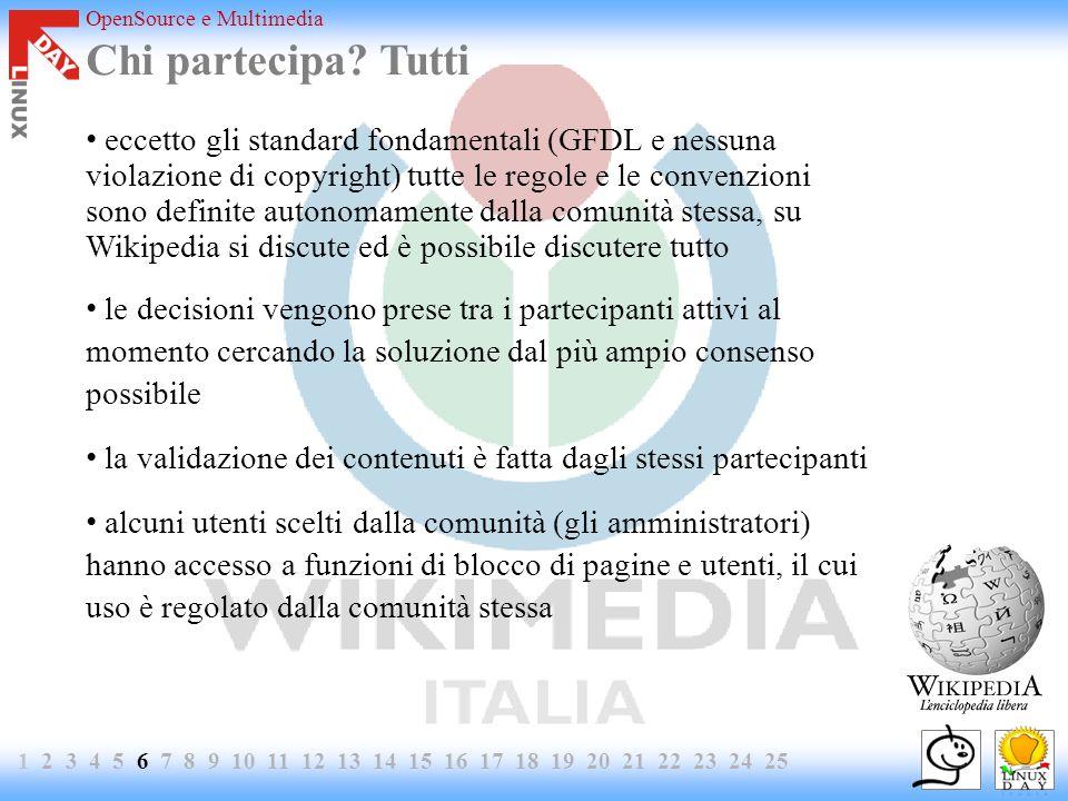 OpenSource e Multimedia Chi partecipa? Tutti eccetto gli standard fondamentali (GFDL e nessuna violazione di copyright) tutte le regole e le convenzio