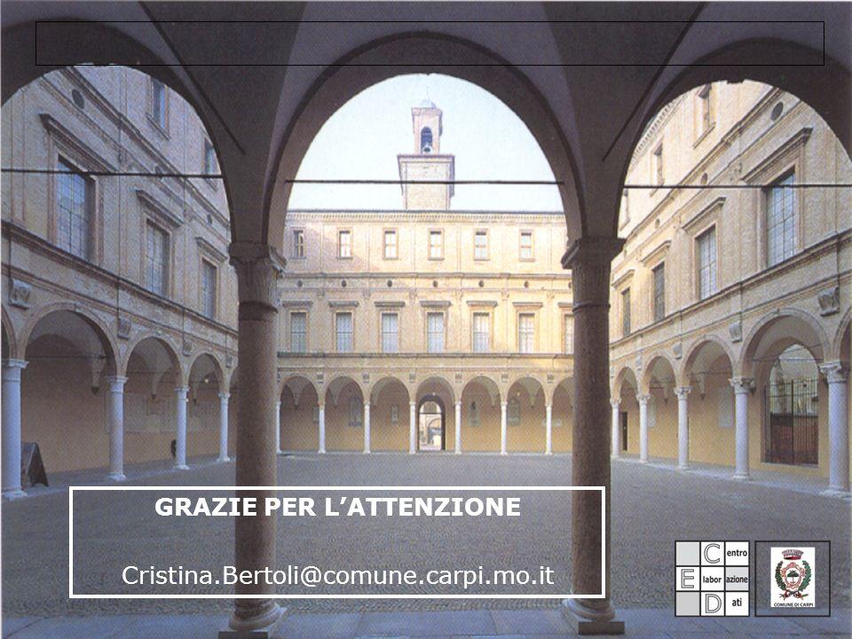 GRAZIE PER LATTENZIONE Cristina.Bertoli@comune.carpi.mo.it