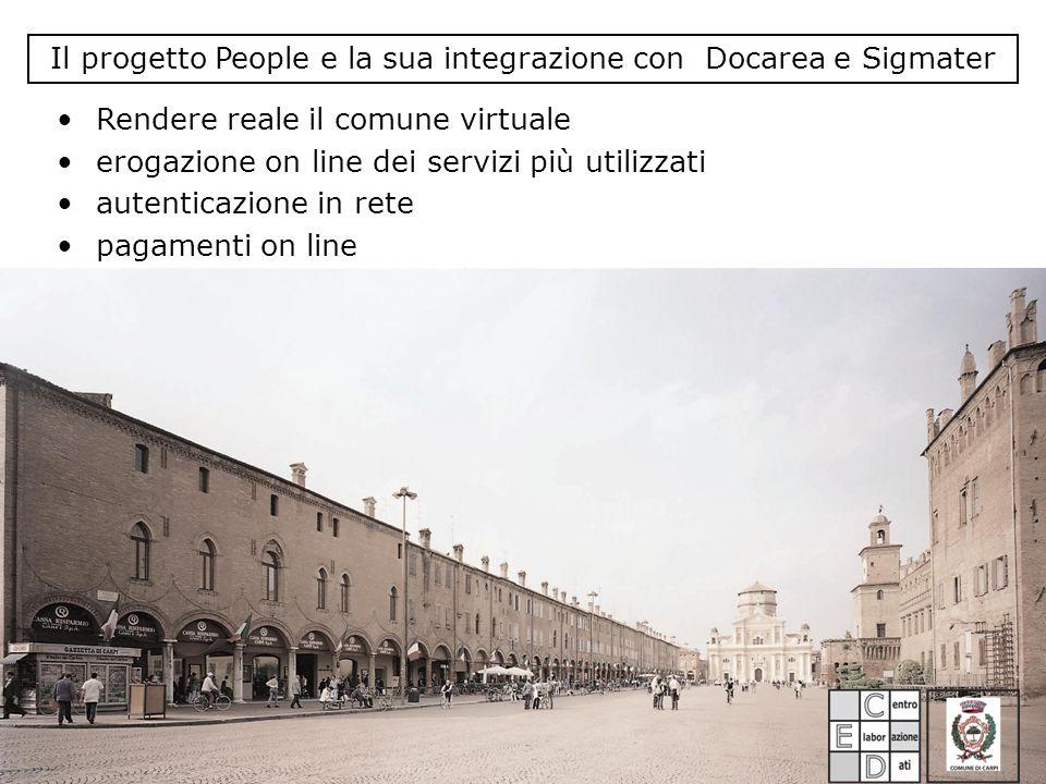 Il progetto People e la sua integrazione con Docarea e Sigmater Rendere reale il comune virtuale erogazione on line dei servizi più utilizzati autenticazione in rete pagamenti on line