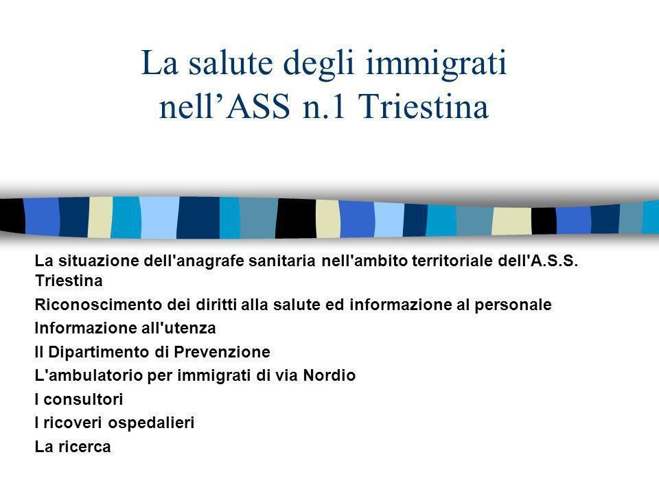 La salute degli immigrati nellASS n.1 Triestina La situazione dell anagrafe sanitaria nell ambito territoriale dell A.S.S.