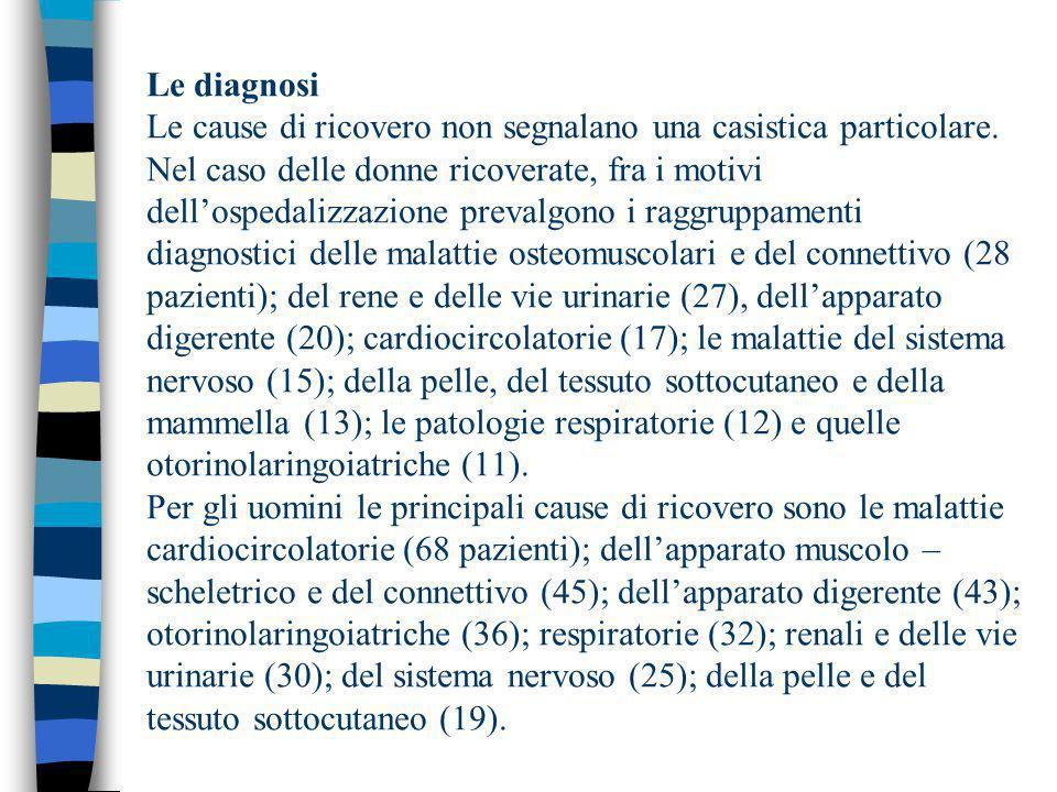 Le diagnosi Le cause di ricovero non segnalano una casistica particolare.