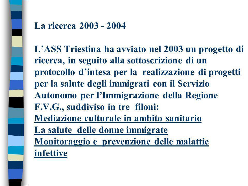 La ricerca 2003 - 2004 LASS Triestina ha avviato nel 2003 un progetto di ricerca, in seguito alla sottoscrizione di un protocollo dintesa per la reali