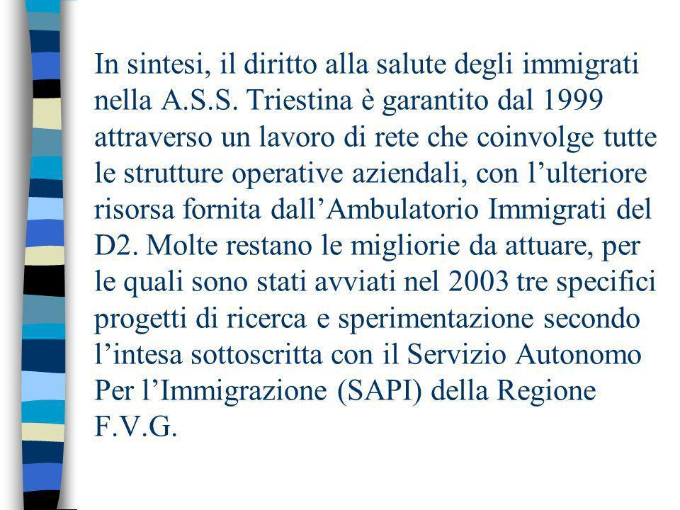 In sintesi, il diritto alla salute degli immigrati nella A.S.S.
