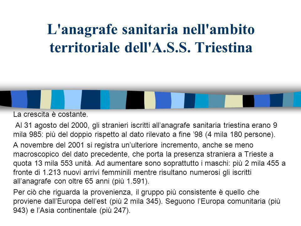 L'anagrafe sanitaria nell'ambito territoriale dell'A.S.S. Triestina La crescita è costante. Al 31 agosto del 2000, gli stranieri iscritti allanagrafe