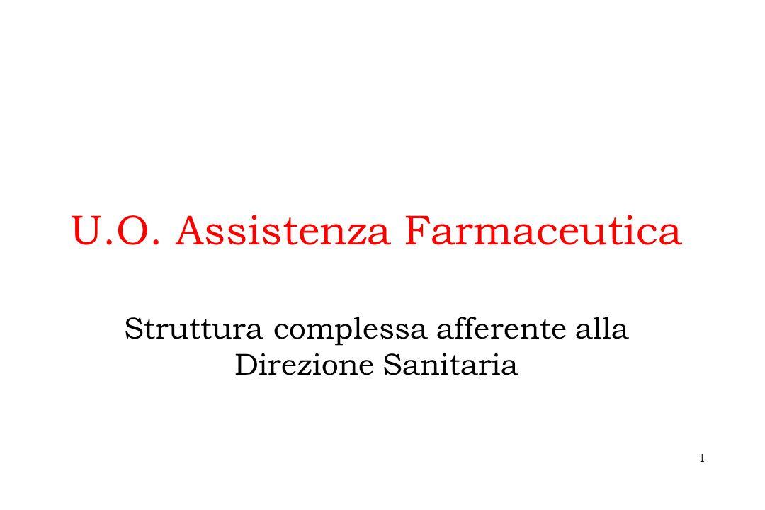 dfgdfgf1 U.O. Assistenza Farmaceutica Struttura complessa afferente alla Direzione Sanitaria 1
