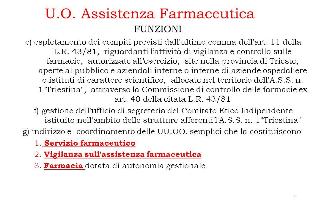 dfgdfgf4 U.O. Assistenza Farmaceutica e) espletamento dei compiti previsti dall'ultimo comma dell'art. 11 della L.R. 43/81, riguardanti lattività di v
