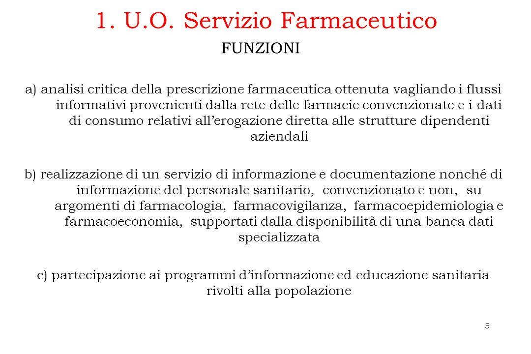 dfgdfgf5 1. U.O. Servizio Farmaceutico a) analisi critica della prescrizione farmaceutica ottenuta vagliando i flussi informativi provenienti dalla re