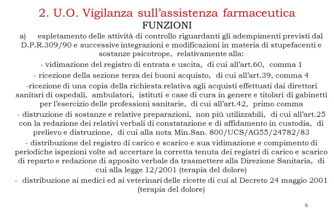 dfgdfgf6 2. U.O. Vigilanza sullassistenza farmaceutica a) espletamento delle attività di controllo riguardanti gli adempimenti previsti dal D.P.R.309/