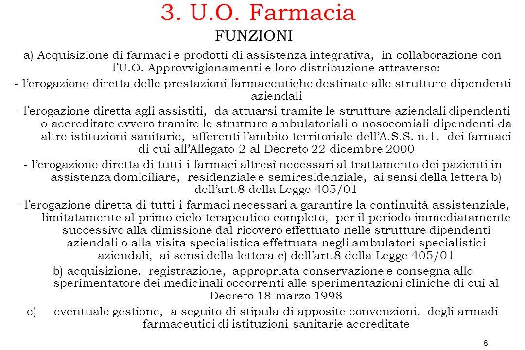 dfgdfgf8 3. U.O. Farmacia a) Acquisizione di farmaci e prodotti di assistenza integrativa, in collaborazione con lU.O. Approvvigionamenti e loro distr