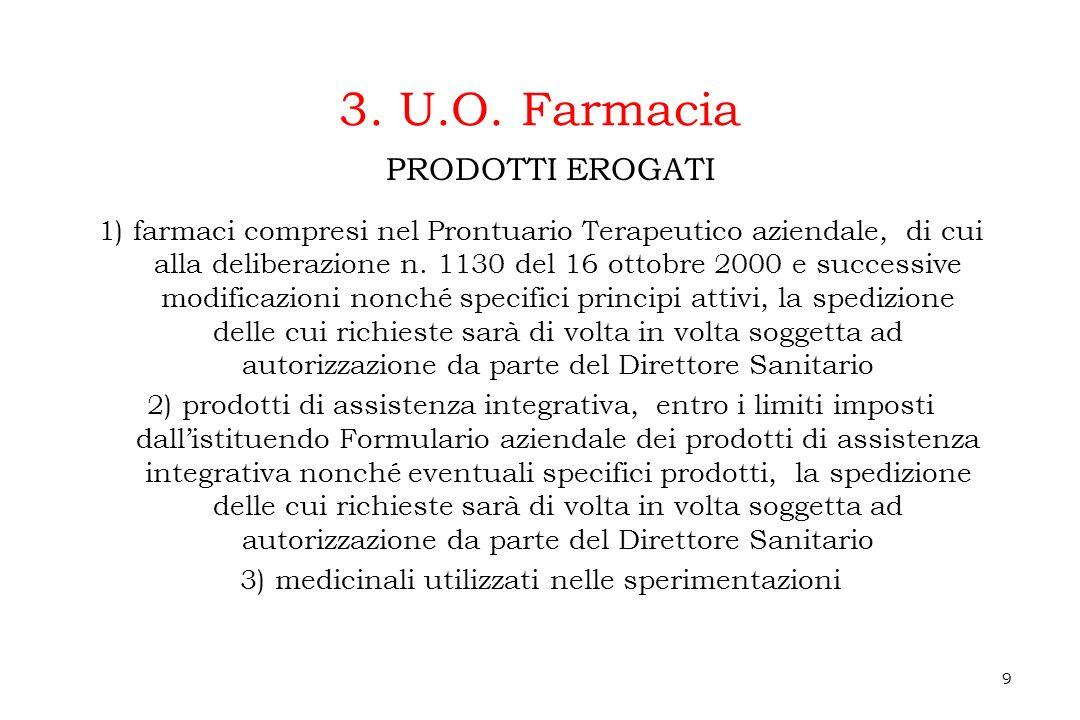 dfgdfgf9 3. U.O. Farmacia 1) farmaci compresi nel Prontuario Terapeutico aziendale, di cui alla deliberazione n. 1130 del 16 ottobre 2000 e successive