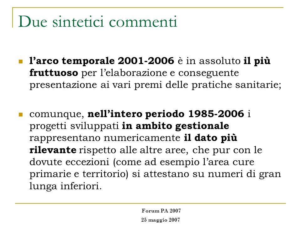 Due sintetici commenti larco temporale 2001-2006 è in assoluto il più fruttuoso per lelaborazione e conseguente presentazione ai vari premi delle prat