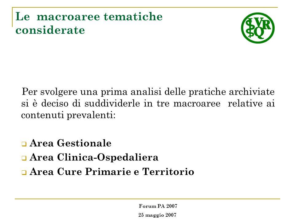 Le macroaree tematiche considerate Per svolgere una prima analisi delle pratiche archiviate si è deciso di suddividerle in tre macroaree relative ai c