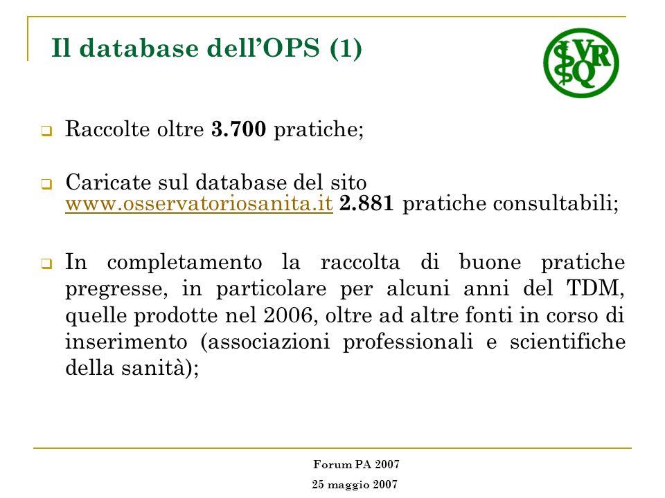 Il database dellOPS (1) Raccolte oltre 3.700 pratiche; Caricate sul database del sito www.osservatoriosanita.it 2.881 pratiche consultabili; www.osser