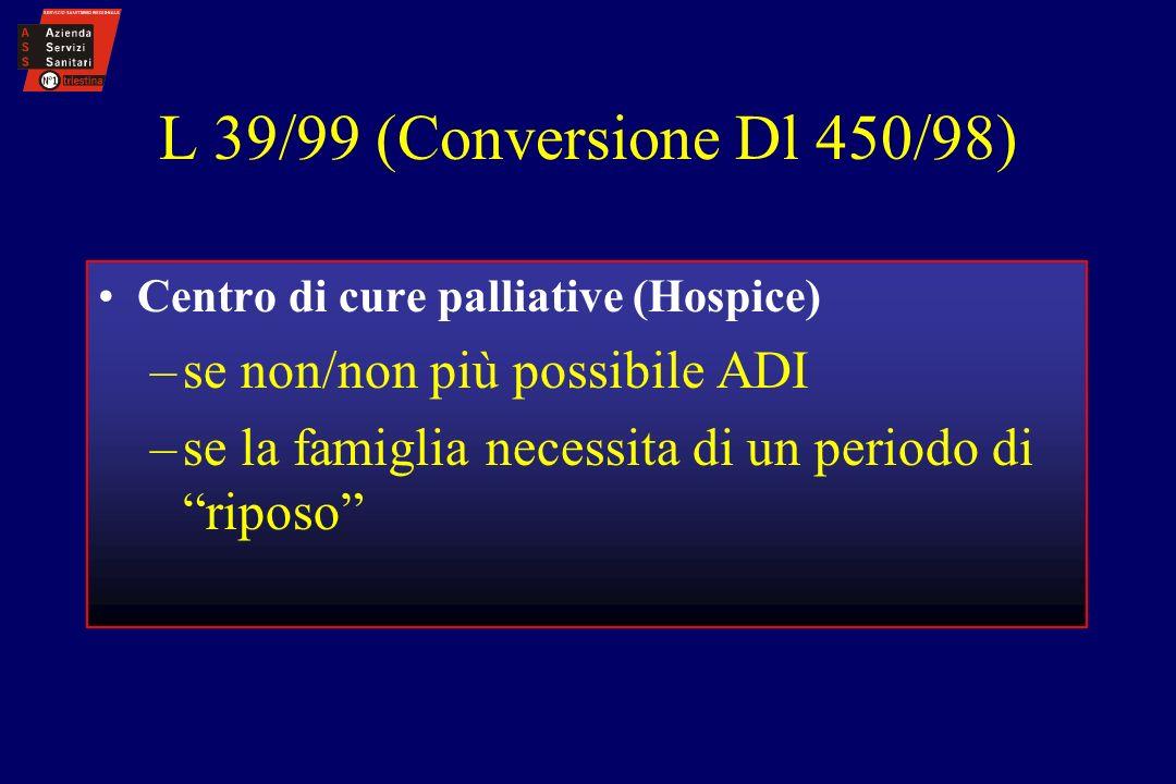 L 39/99 (Conversione Dl 450/98) Centro di cure palliative (Hospice) –se non/non più possibile ADI –se la famiglia necessita di un periodo di riposo