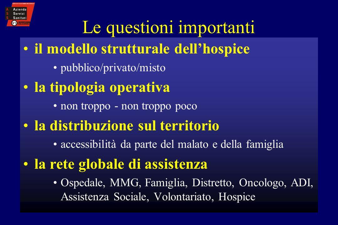 Le questioni importanti il modello strutturale dellhospice pubblico/privato/misto la tipologia operativa non troppo - non troppo poco la distribuzione sul territorio accessibilità da parte del malato e della famiglia la rete globale di assistenza Ospedale, MMG, Famiglia, Distretto, Oncologo, ADI, Assistenza Sociale, Volontariato, Hospice