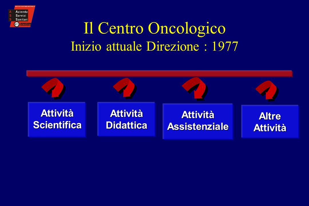 Il Centro Oncologico Inizio attuale Direzione : 1977 Attività Scientifica Attività Didattica Attività Assistenziale Altre Attività
