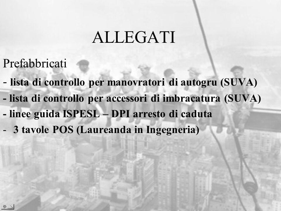 ALLEGATI Prefabbricati - lista di controllo per manovratori di autogru (SUVA) - lista di controllo per accessori di imbracatura (SUVA) - linee guida I
