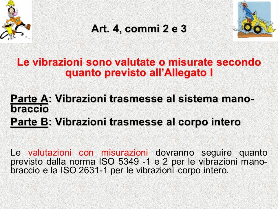 Art. 4, commi 2 e 3 Le vibrazioni sono valutate o misurate secondo quanto previsto allAllegato I Parte A: Vibrazioni trasmesse al sistema mano- bracci
