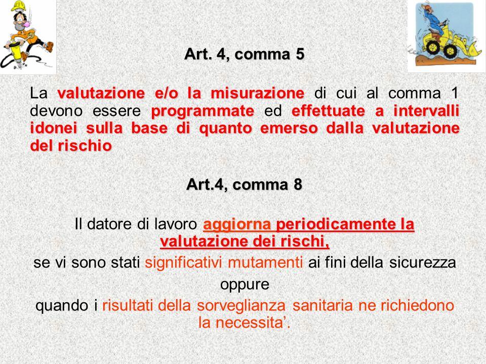 Art. 4, comma 5 valutazione e/o la misurazione programmate effettuate a intervalli idonei sulla base di quanto emerso dalla valutazione del rischio La