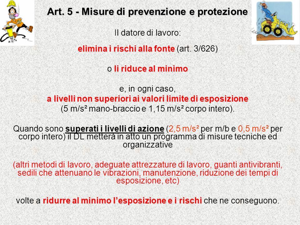 Art. 5 - Misure di prevenzione e protezione Il datore di lavoro: elimina i rischi alla fonte elimina i rischi alla fonte (art. 3/626) li riduce al min