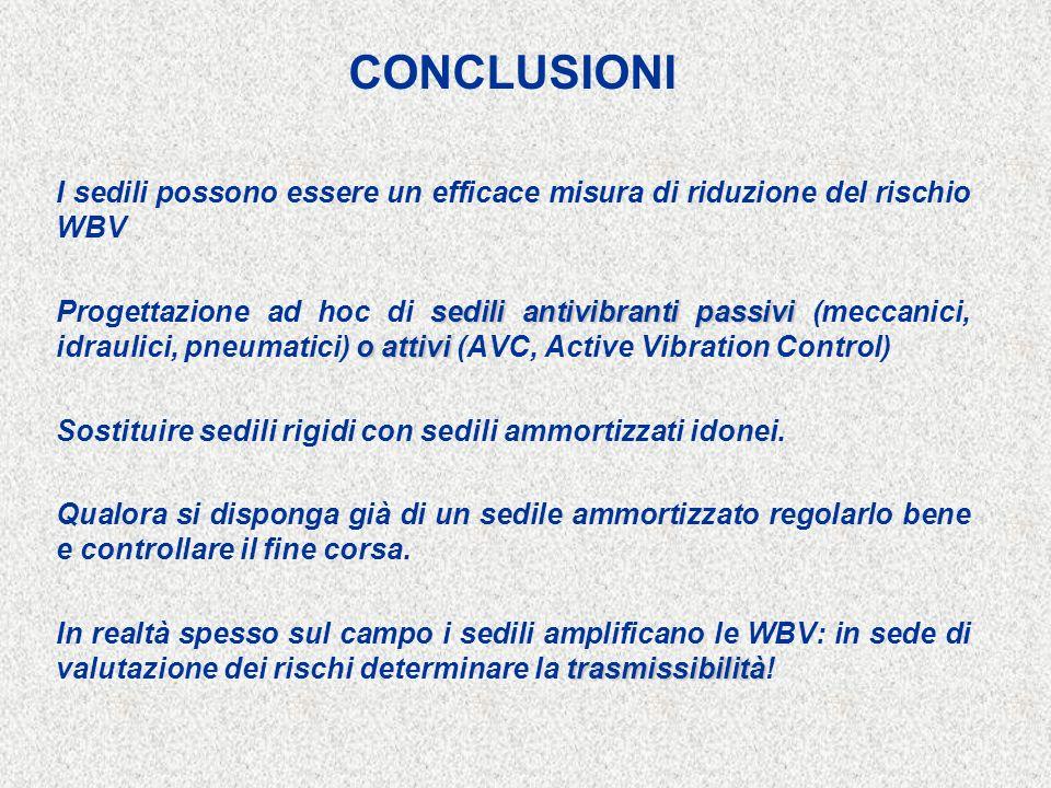CONCLUSIONI I sedili possono essere un efficace misura di riduzione del rischio WBV sedili antivibranti passivi o attivi Progettazione ad hoc di sedil