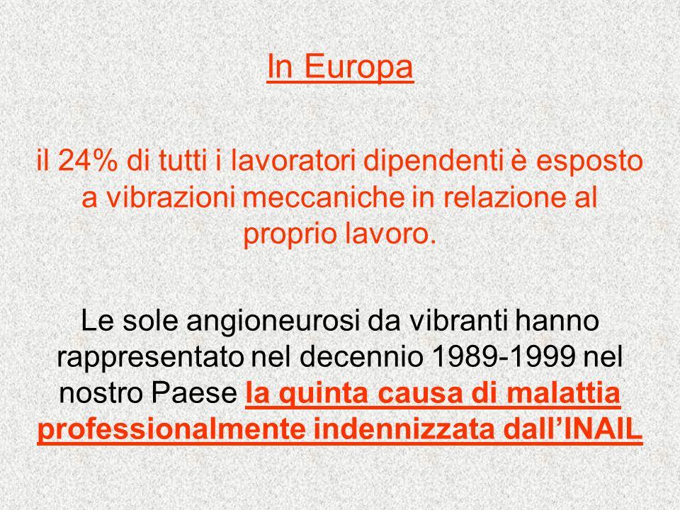 In Europa il 24% di tutti i lavoratori dipendenti è esposto a vibrazioni meccaniche in relazione al proprio lavoro. Le sole angioneurosi da vibranti h
