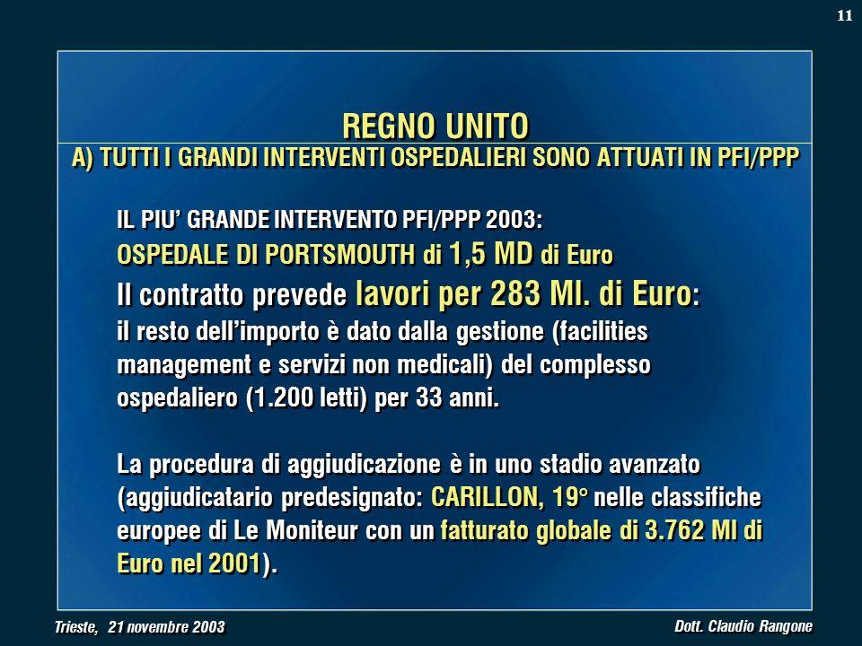 Trieste, 21 novembre 2003 Dott. Claudio Rangone IL PIU GRANDE INTERVENTO PFI/PPP 2003: OSPEDALE DI PORTSMOUTH di 1,5 MD di Euro Il contratto prevede l