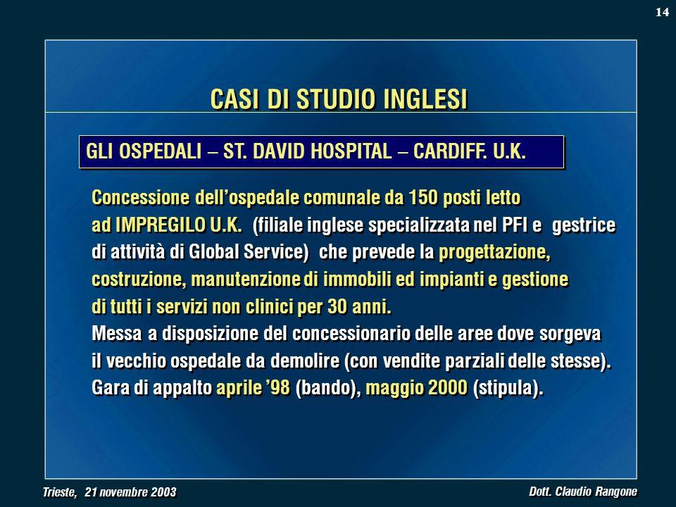 Trieste, 21 novembre 2003 Dott. Claudio Rangone CASI DI STUDIO INGLESI GLI OSPEDALI – ST. DAVID HOSPITAL – CARDIFF. U.K. Concessione dellospedale comu