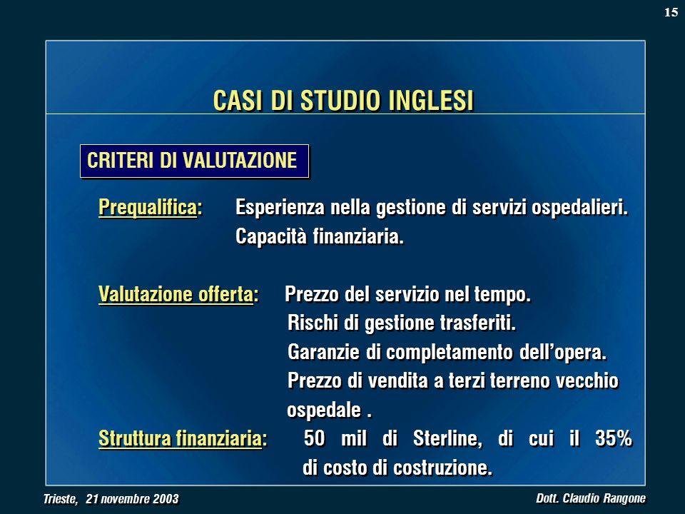 Trieste, 21 novembre 2003 Dott. Claudio Rangone CASI DI STUDIO INGLESI CRITERI DI VALUTAZIONE Prequalifica: Esperienza nella gestione di servizi osped