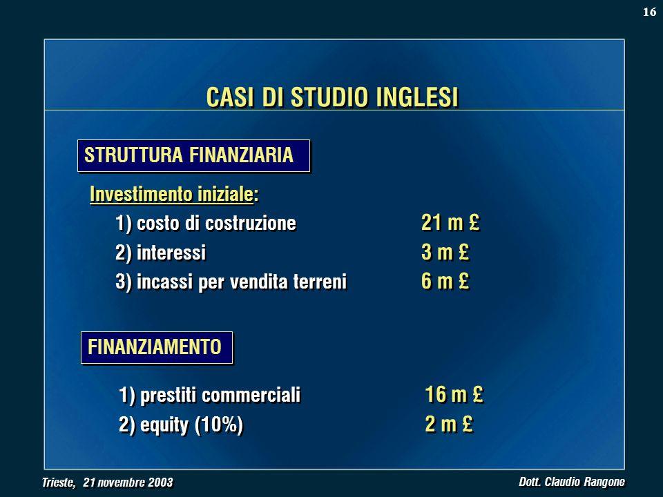 Trieste, 21 novembre 2003 Dott. Claudio Rangone CASI DI STUDIO INGLESI STRUTTURA FINANZIARIA Investimento iniziale: 1) costo di costruzione 21 m £ 2)