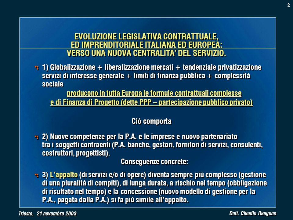 Trieste, 21 novembre 2003 Dott. Claudio Rangone 1 ) Globalizzazione + liberalizzazione mercati + tendenziale privatizzazione servizi di interesse gene