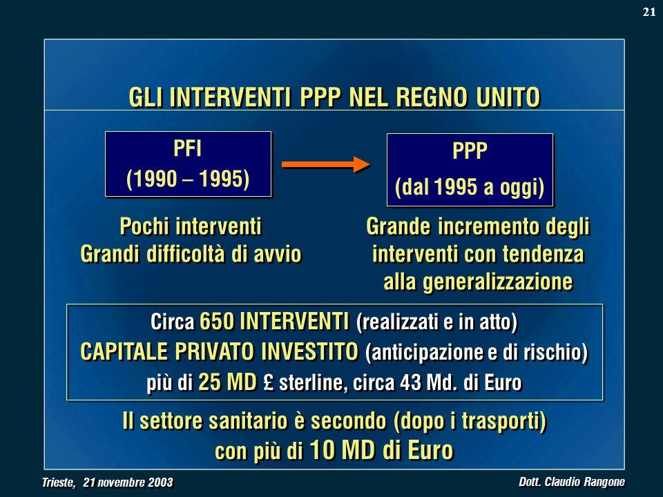 Trieste, 21 novembre 2003 Dott. Claudio Rangone GLI INTERVENTI PPP NEL REGNO UNITO PFI (1990 – 1995) PFI (1990 – 1995) PPP (dal 1995 a oggi) PPP (dal