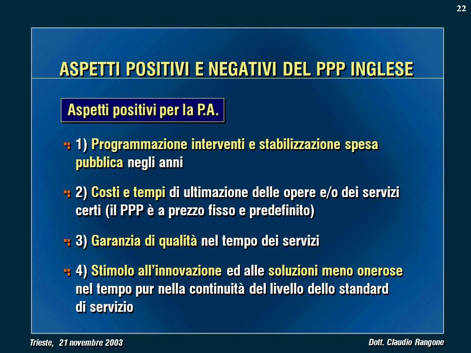 Trieste, 21 novembre 2003 Dott. Claudio Rangone ASPETTI POSITIVI E NEGATIVI DEL PPP INGLESE 1) Programmazione interventi e stabilizzazione spesa pubbl