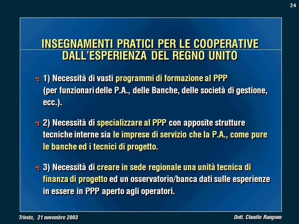Trieste, 21 novembre 2003 Dott. Claudio Rangone INSEGNAMENTI PRATICI PER LE COOPERATIVE DALLESPERIENZA DEL REGNO UNITO 1) Necessità di vasti programmi