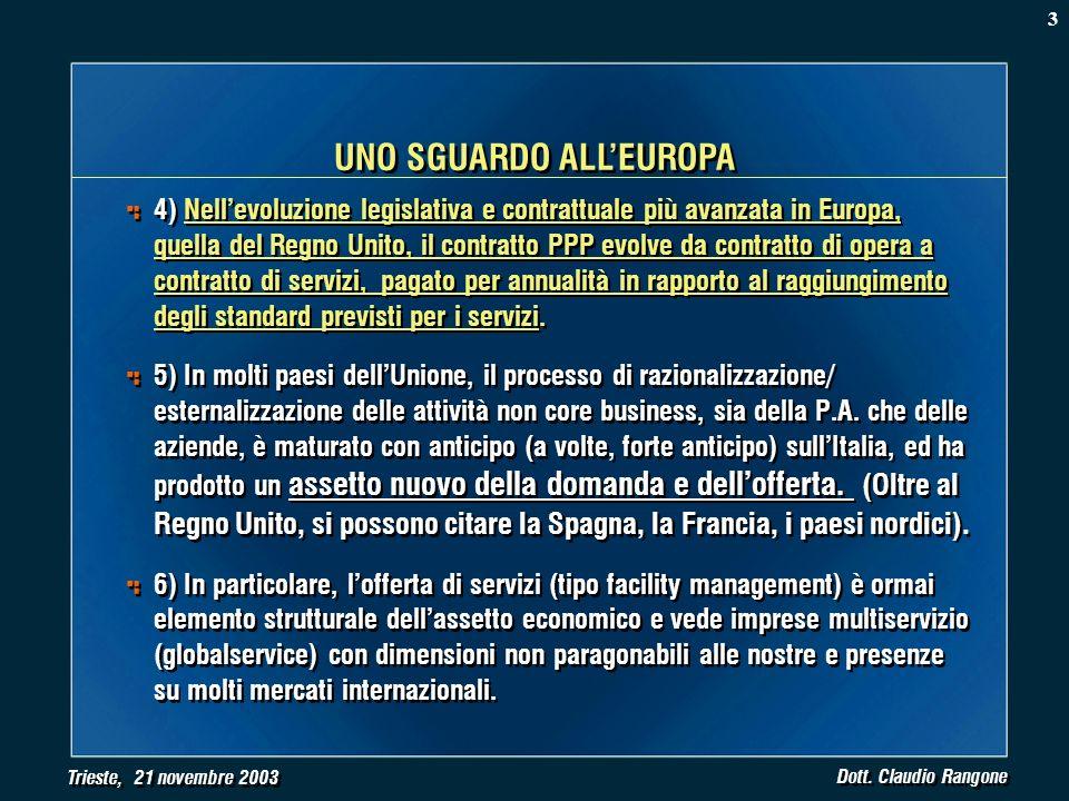 Trieste, 21 novembre 2003 Dott. Claudio Rangone 4) Nellevoluzione legislativa e contrattuale più avanzata in Europa, quella del Regno Unito, il contra