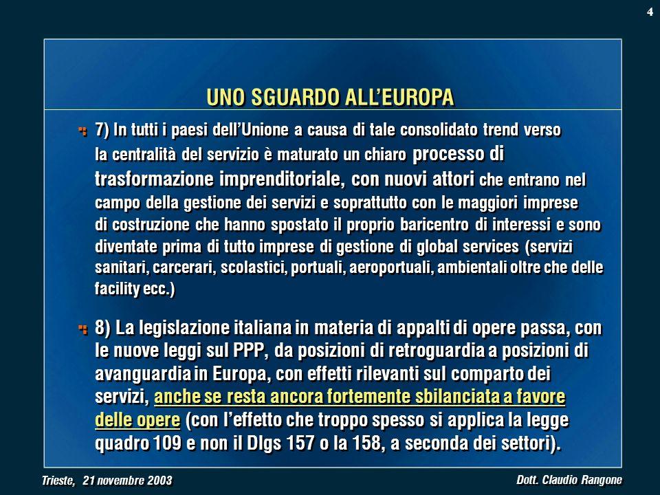 Trieste, 21 novembre 2003 Dott. Claudio Rangone 7) In tutti i paesi dellUnione a causa di tale consolidato trend verso la centralità del servizio è ma