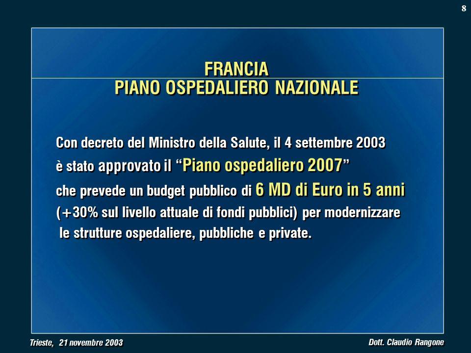 Trieste, 21 novembre 2003 Dott. Claudio Rangone Con decreto del Ministro della Salute, il 4 settembre 2003 è stato approvato il Piano ospedaliero 2007