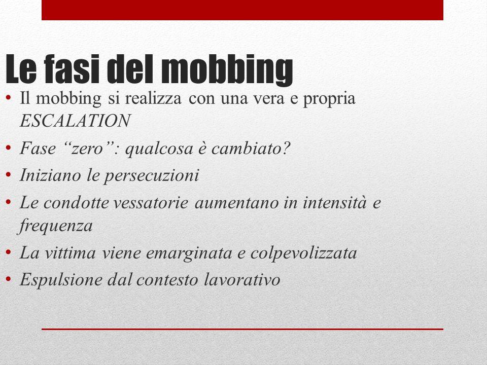 Le fasi del mobbing Il mobbing si realizza con una vera e propria ESCALATION Fase zero: qualcosa è cambiato.