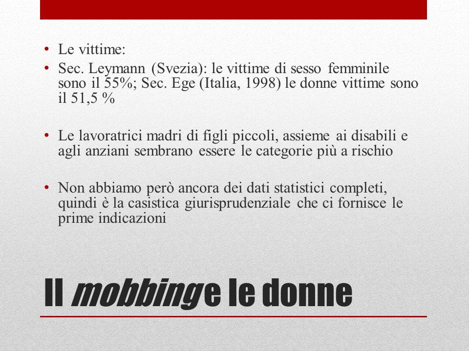 Il mobbing e le donne Le vittime: Sec.