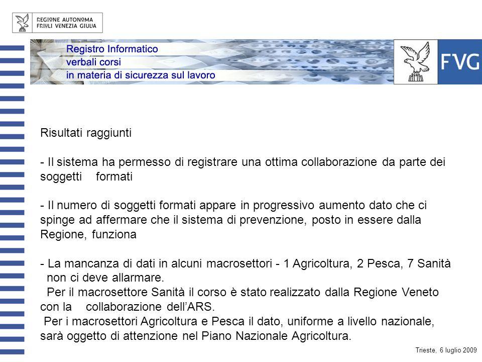 Trieste, 6 luglio 2009 Dati di sintesi al 3o.06.2009 N. soggetti formati profilo professionale2006200720082009 ASPP B 810333437 RSPP B 83132325 ASPP B