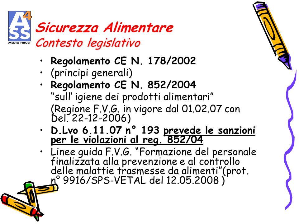 ESCHERICHIA COLI O:157 H7 Enteroemorragico