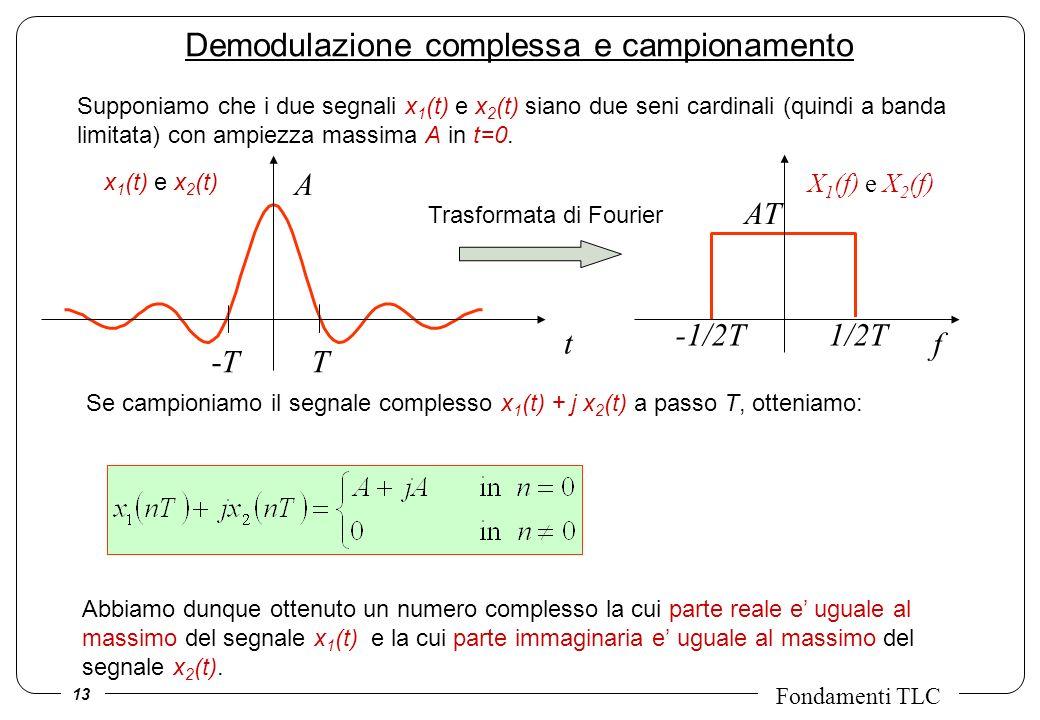 13 Fondamenti TLC Demodulazione complessa e campionamento Supponiamo che i due segnali x 1 (t) e x 2 (t) siano due seni cardinali (quindi a banda limi